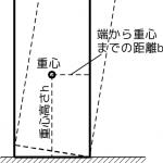 転倒限界式のイメージ