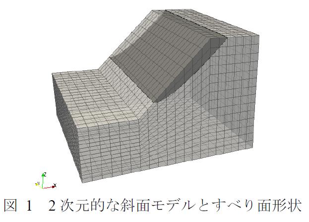 3次元有限要素解析を用いたすべり安定性評価における基礎的検討 | KKE ...